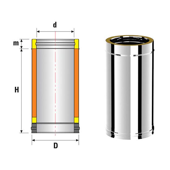 Termo ∅200/250mm L=500mm
