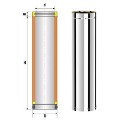 Termo ∅130/180mm L=1000mm