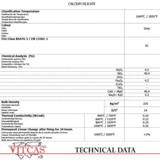 Placi VITCAS-CS